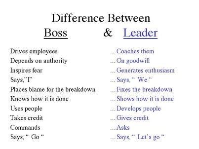 Bosses and Leaders