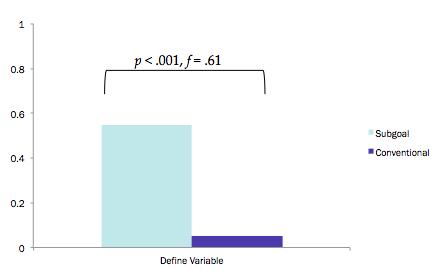 transfer-chart-variables