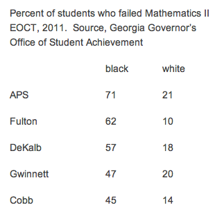 A_Georgia_Tech_researcher_asks__Where_are_the_black_students...___Get_Schooled___www.ajc.com