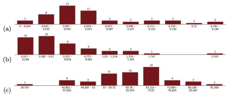 number-of-schools-passing-audit
