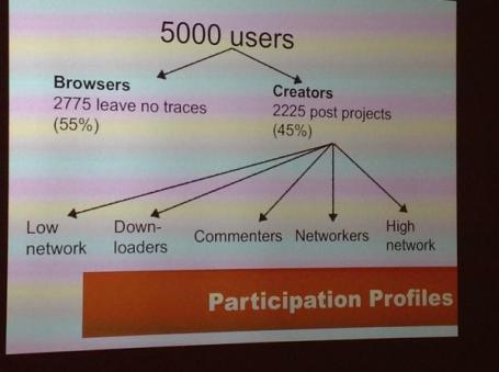 where-5K-users-go