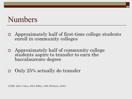 Data on Transfers from Community College