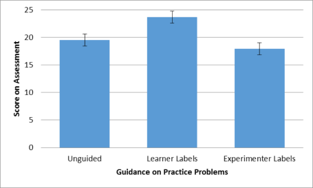 using-learner-labels
