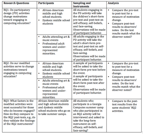 educational psychology | Computing Education Research Blog