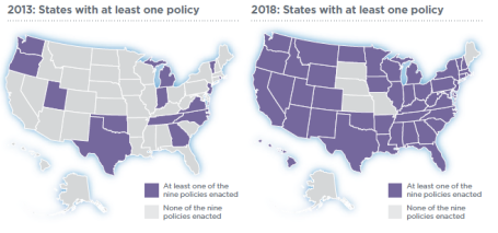 states-policy